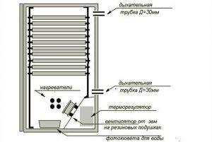 Организация воздухообмена в инкубаторе из холодильника