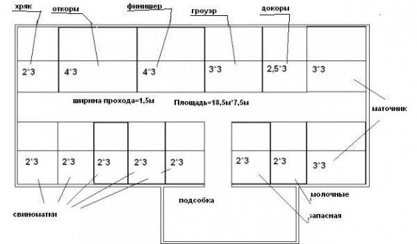 Вариант чертежа при планировании внутреннего помещения
