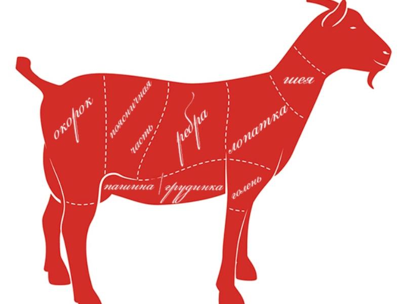Как проводится убой коз